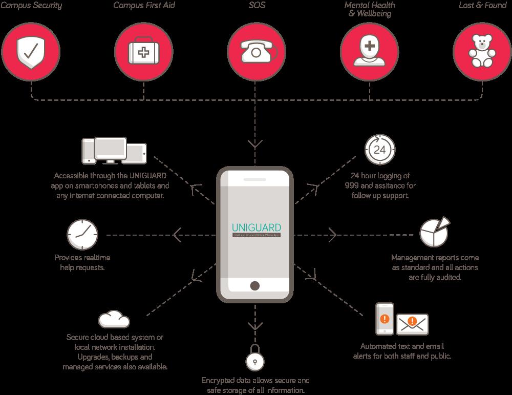 KIM_UNIGUARD_infographic